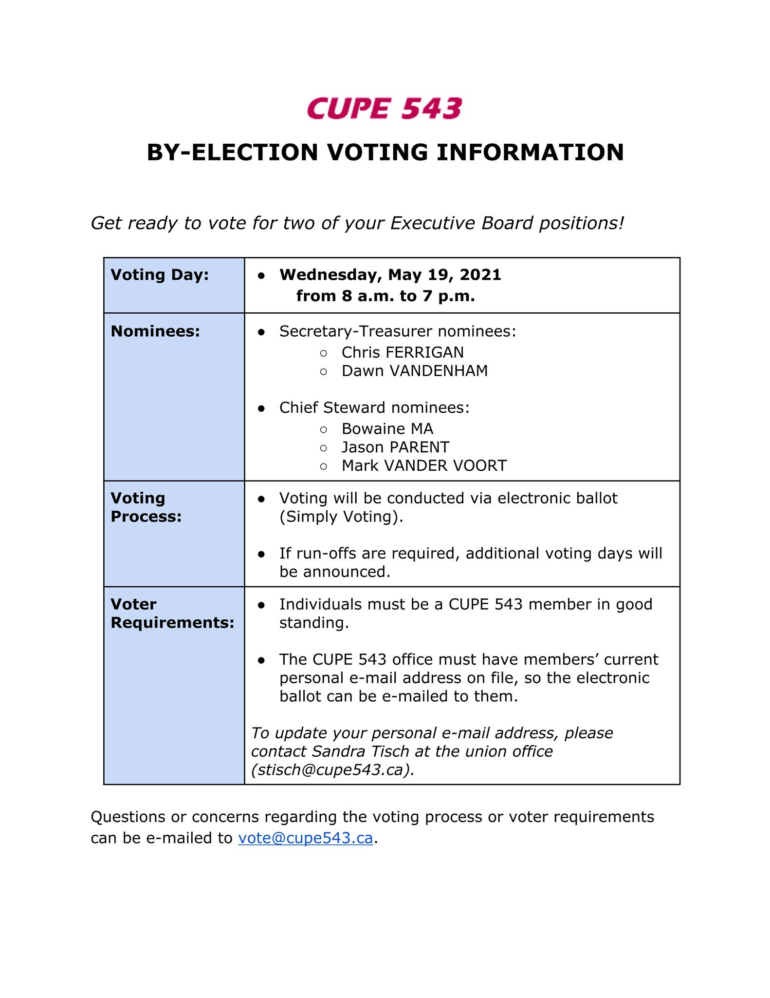 Runoff Election Chief Steward 27 May 2021 @ Electronic Voting